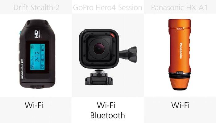2015-actioncam-connettivit