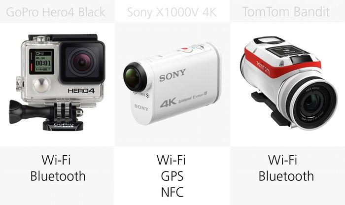 2015-actioncam-connettivita