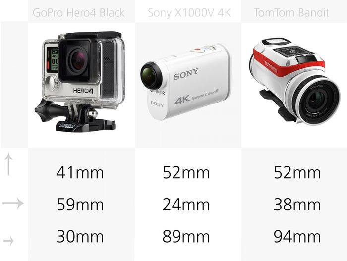 2015-actioncam-dimensioni