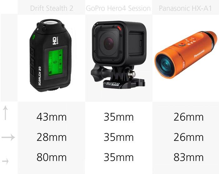 2015-actioncam-dimensioni3