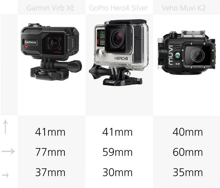 2015-actioncam-dimensioniconfronto2