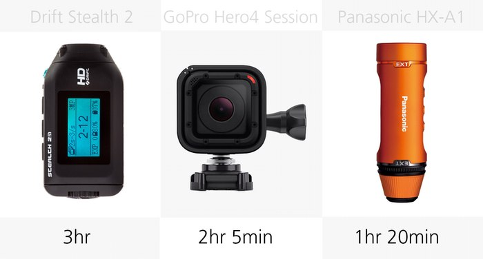 2015-actioncam-duratabatteria3